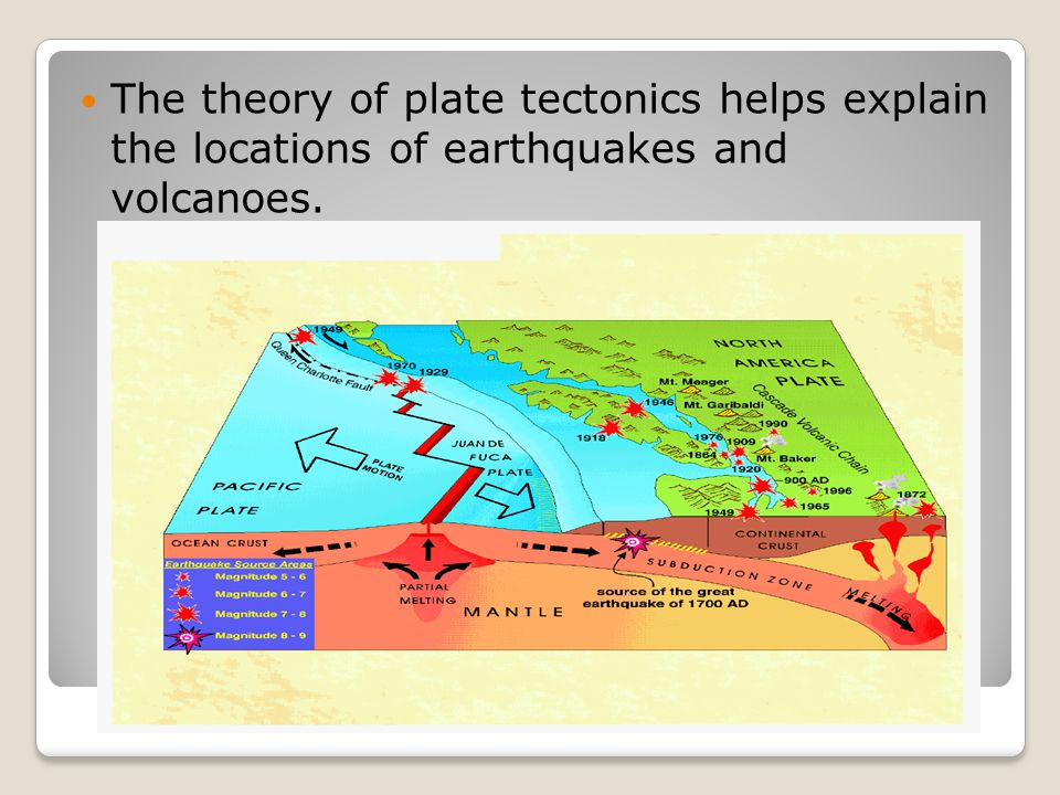 The theory of plate tectonics helps explain the locations of earthquakes and volcanoes.