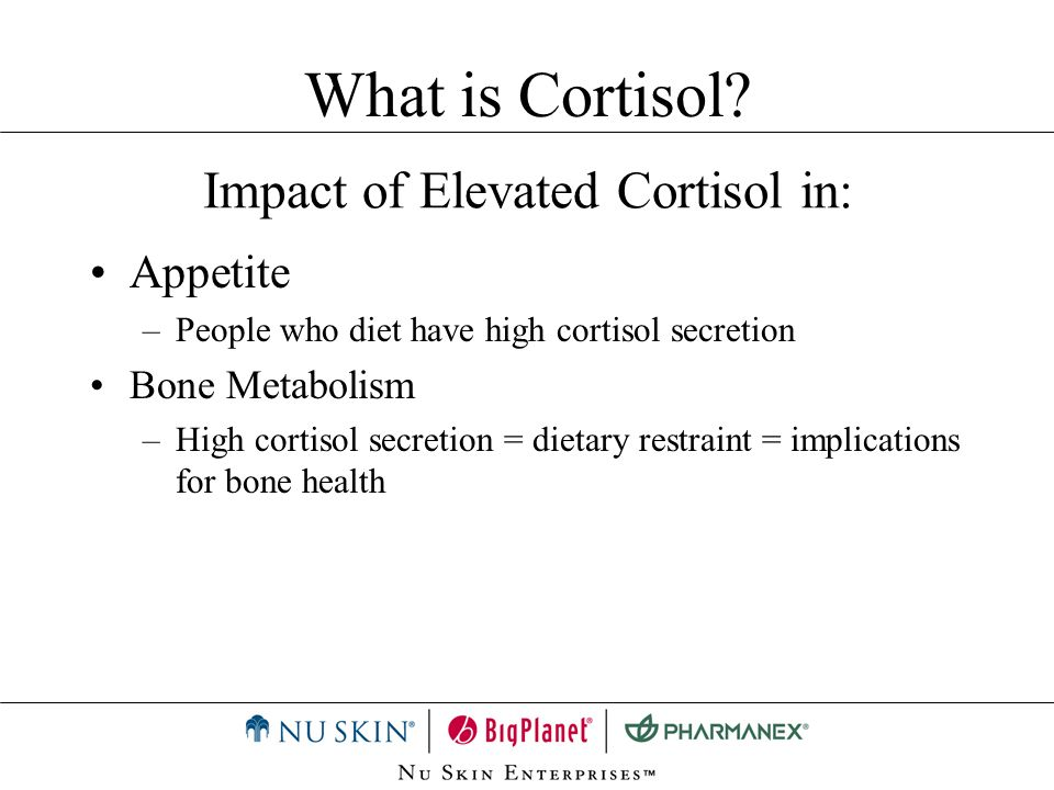 Impact of Elevated Cortisol in: