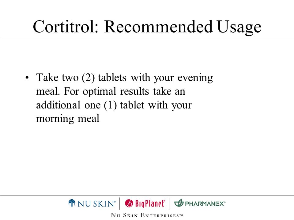 Cortitrol: Recommended Usage