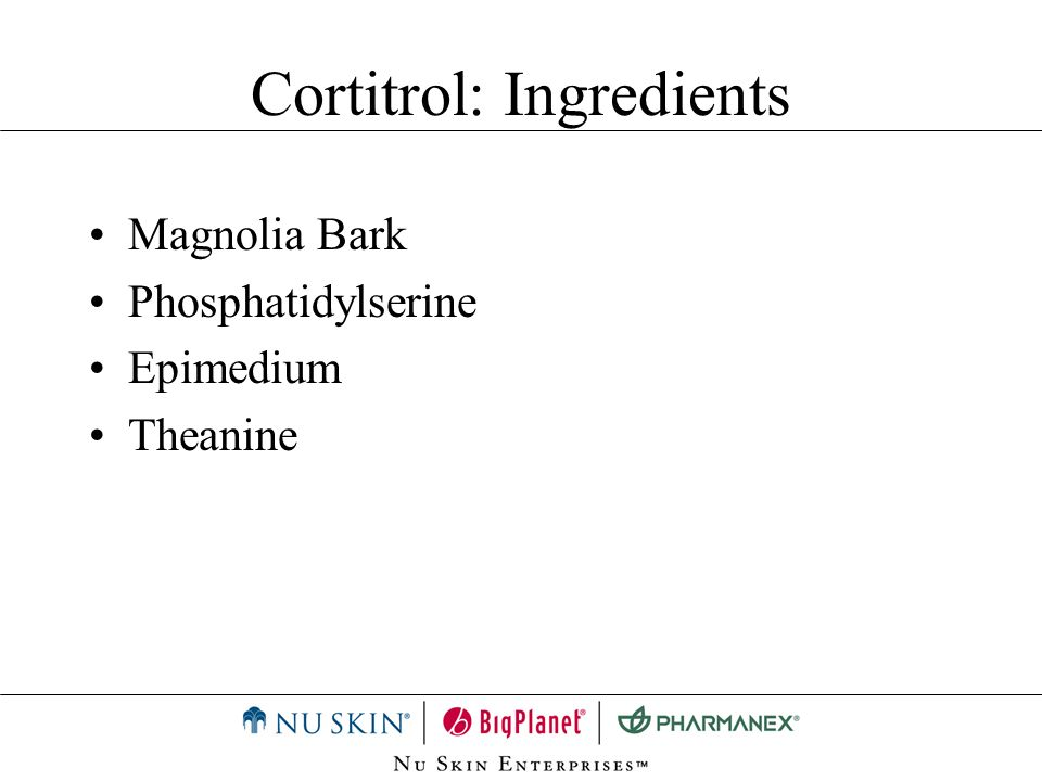 Cortitrol: Ingredients