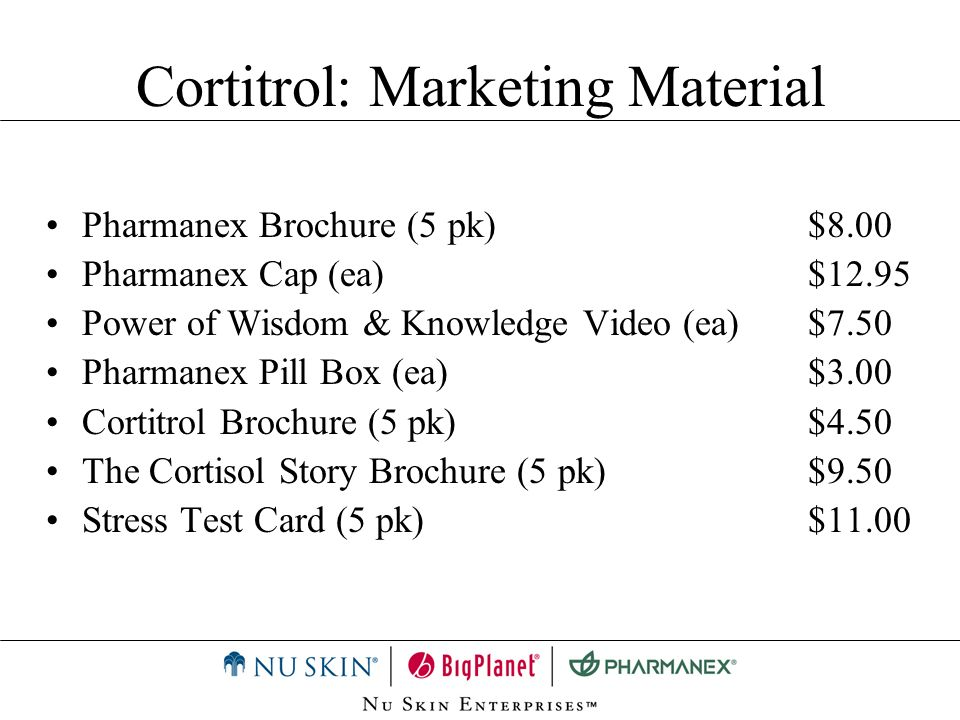 Cortitrol: Marketing Material
