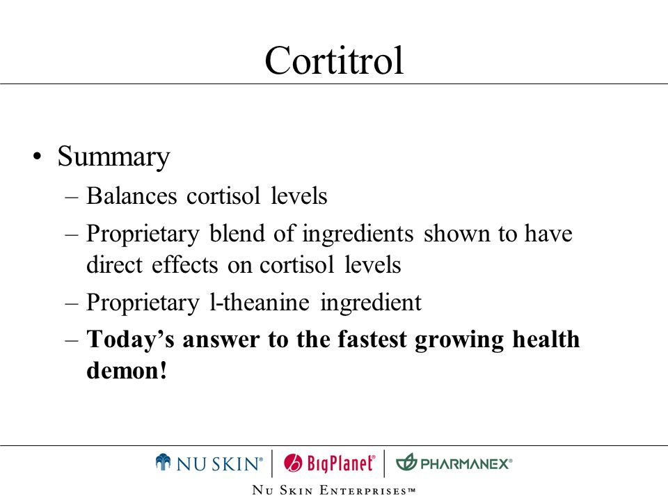 Cortitrol Summary Balances cortisol levels