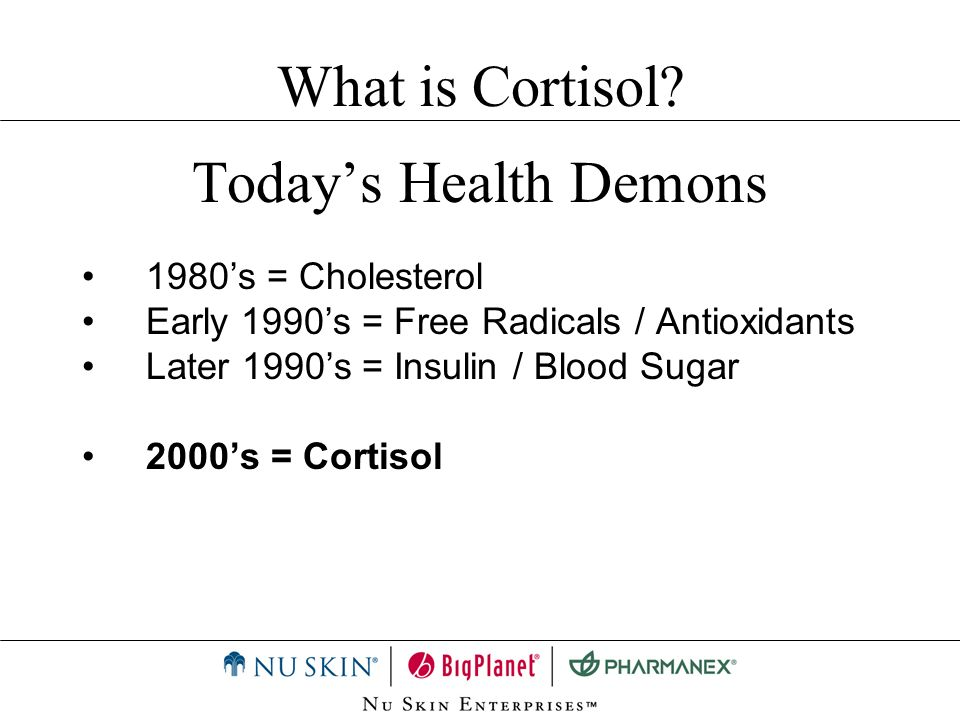 What is Cortisol Today's Health Demons 1980's = Cholesterol