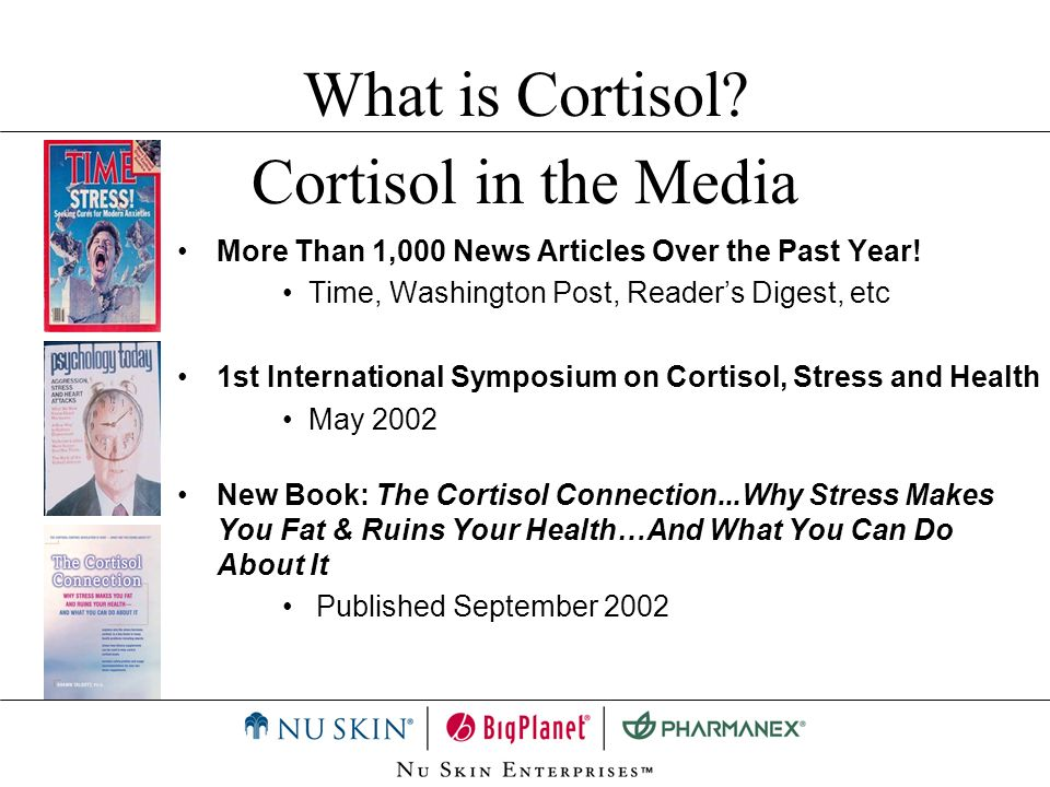 What is Cortisol Cortisol in the Media
