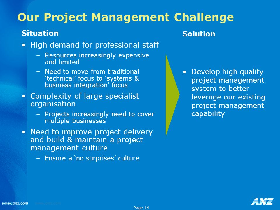 Our Project Management Challenge