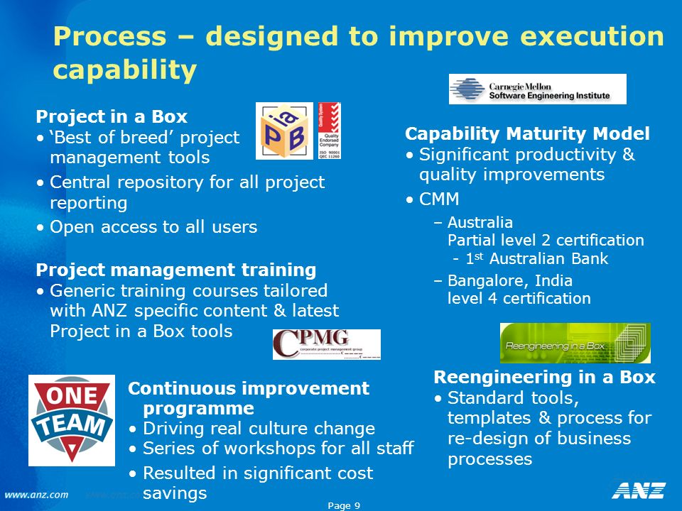 Process – designed to improve execution capability