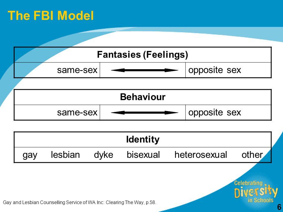 gay lesbian dyke bisexual heterosexual other