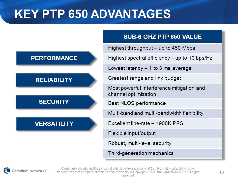 KEY PTP 650 ADVANTAGES SUB-6 GHZ PTP 650 VALUE PERFORMANCE RELIABILITY