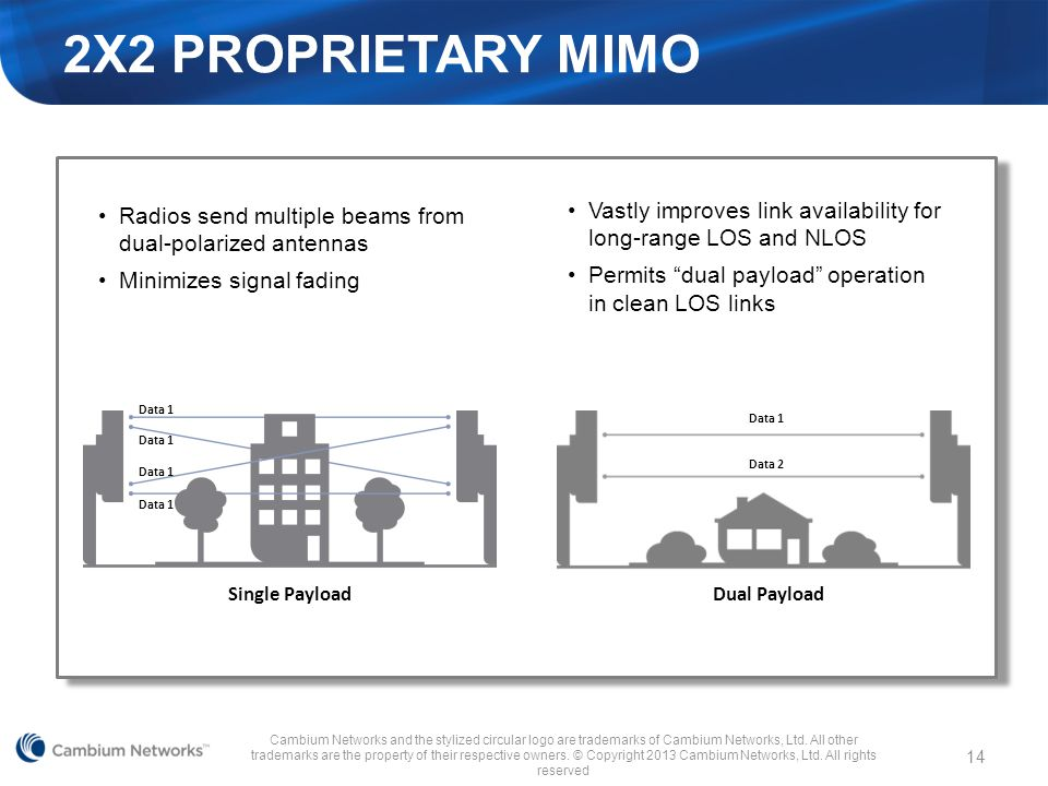 2x2 Proprietary mimo Vastly improves link availability for long-range LOS and NLOS. Permits dual payload operation in clean LOS links.