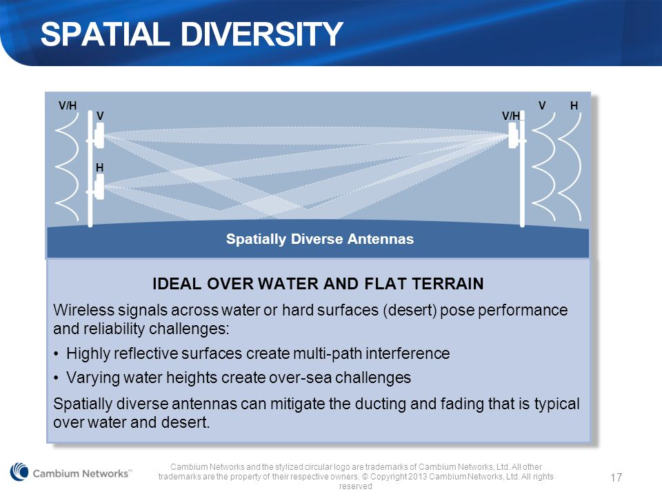 Ideal Over Water and Flat Terrain Spatially Diverse Antennas