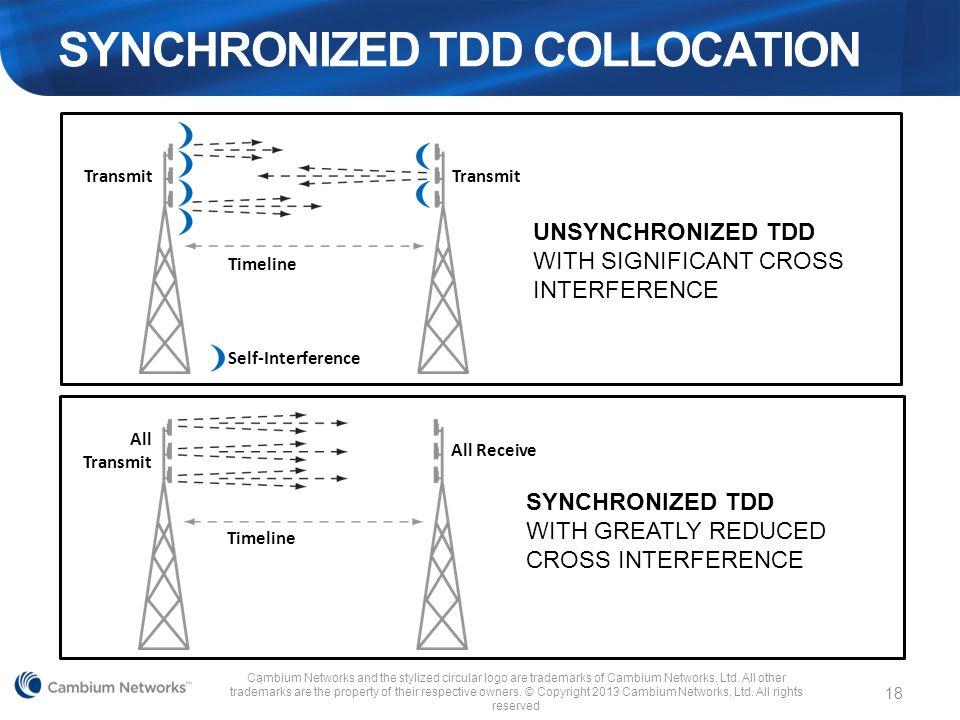 Synchronized TDD COLLOCATION