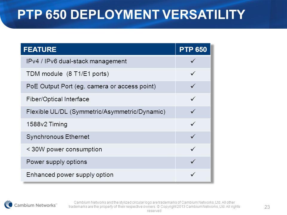 PTP 650 Deployment Versatility