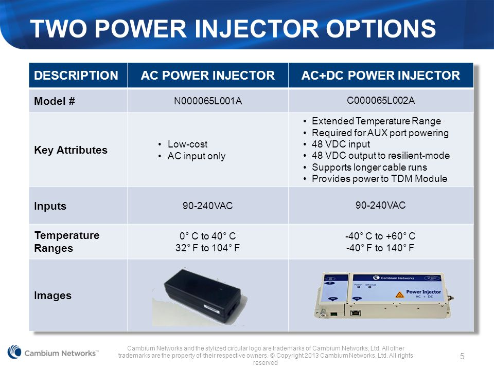 TWO POWER INJECTOR OPTIONS