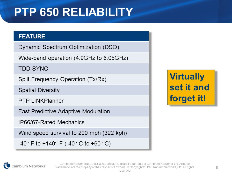 PTP 650 Reliability Virtually set it and forget it! Feature