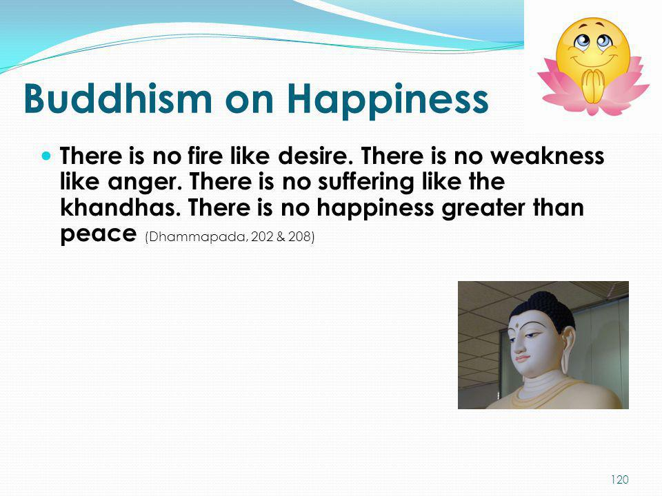 Buddhism on Happiness