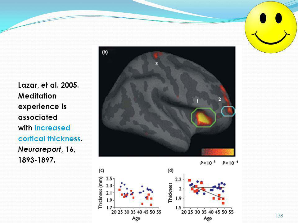 Lazar, et al. 2005. Meditation. experience is. associated. with increased. cortical thickness. Neuroreport, 16,