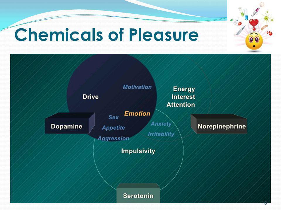 Chemicals of Pleasure