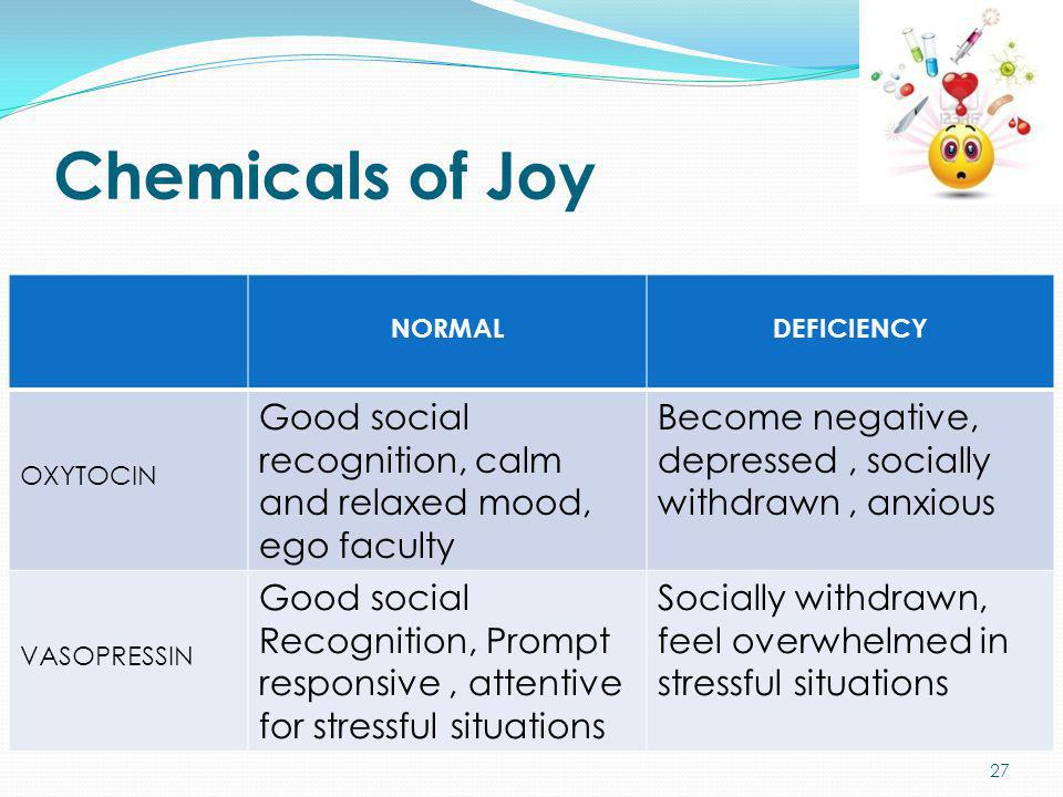 Chemicals of Joy Good social recognition, calm and relaxed mood,