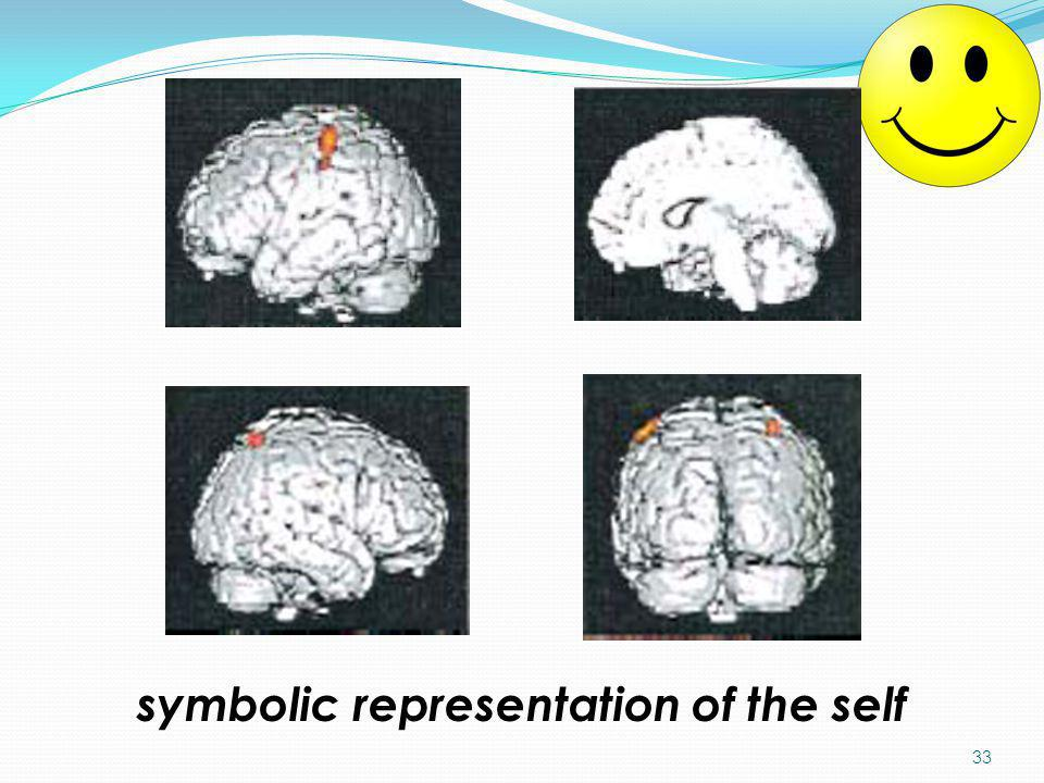 symbolic representation of the self