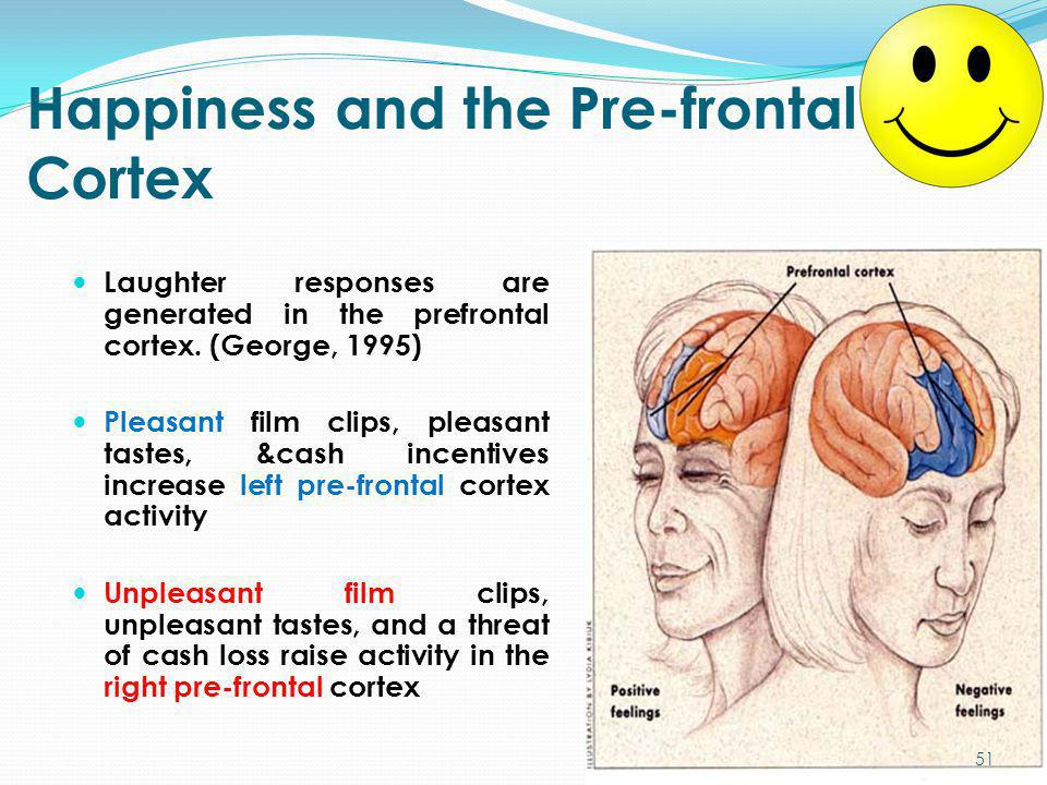 Happiness and the Pre-frontal Cortex