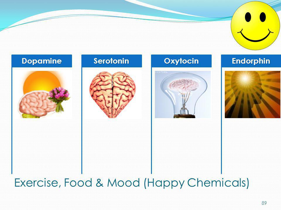 Exercise, Food & Mood (Happy Chemicals)
