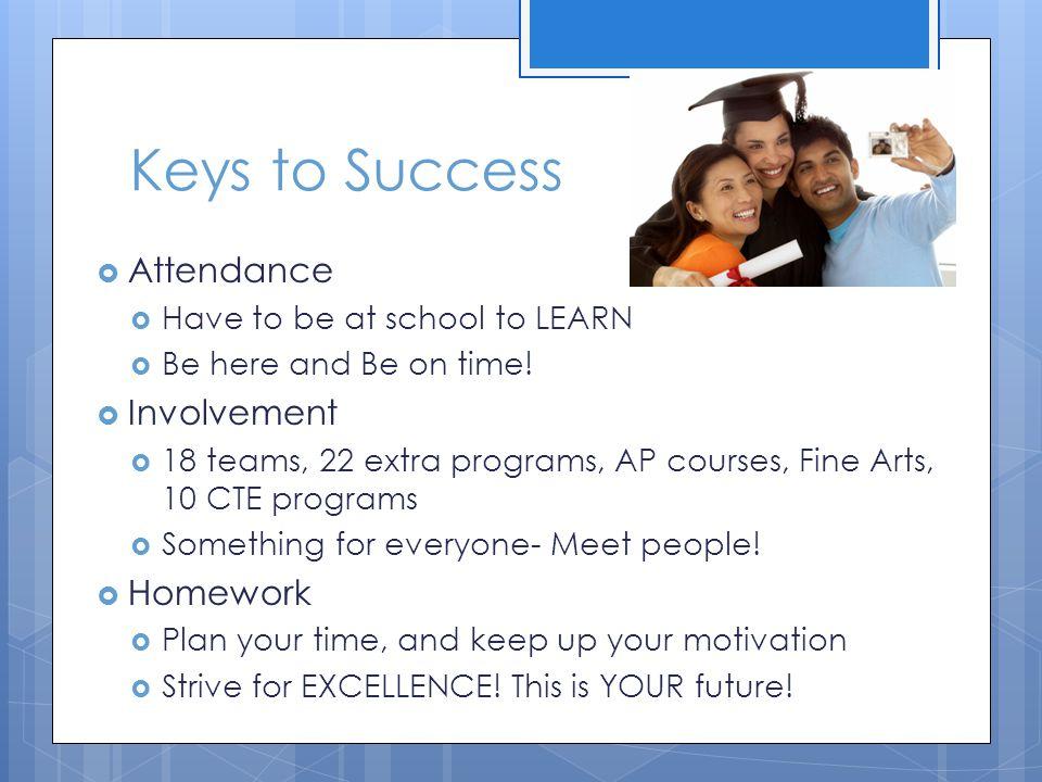 Keys to Success Attendance Involvement Homework