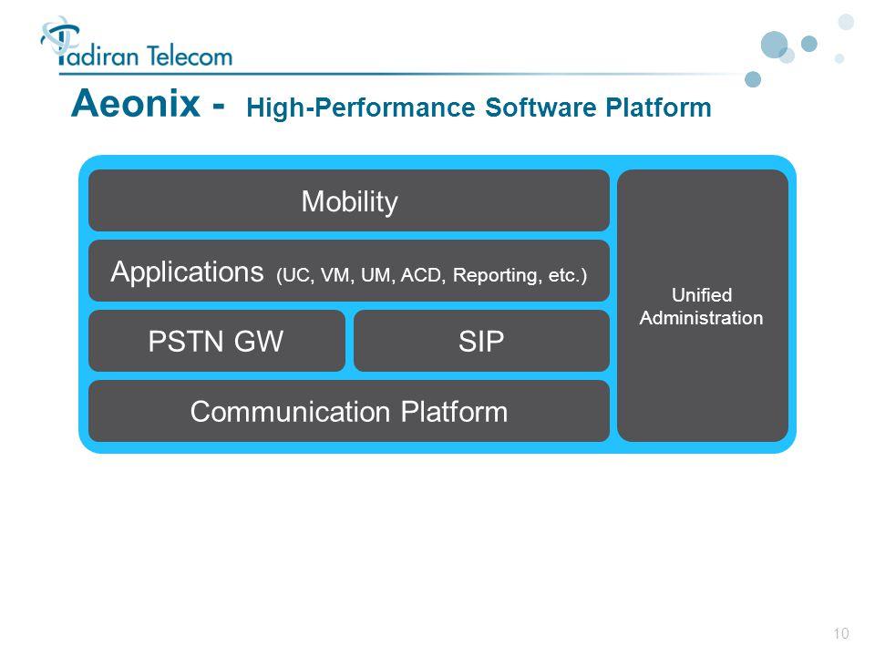Aeonix - High-Performance Software Platform