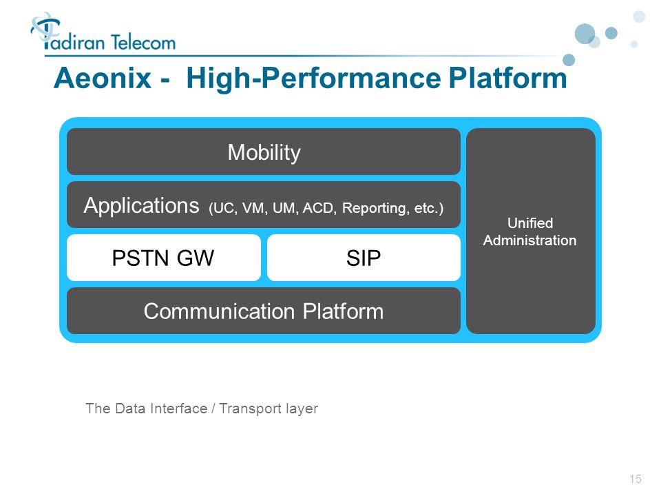 Aeonix - High-Performance Platform