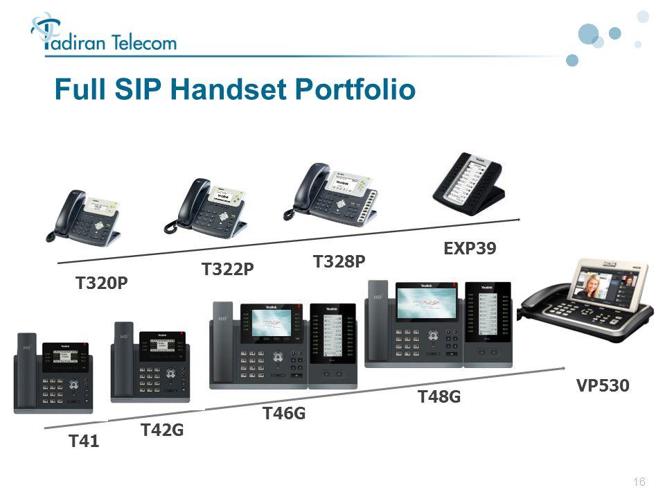 Full SIP Handset Portfolio