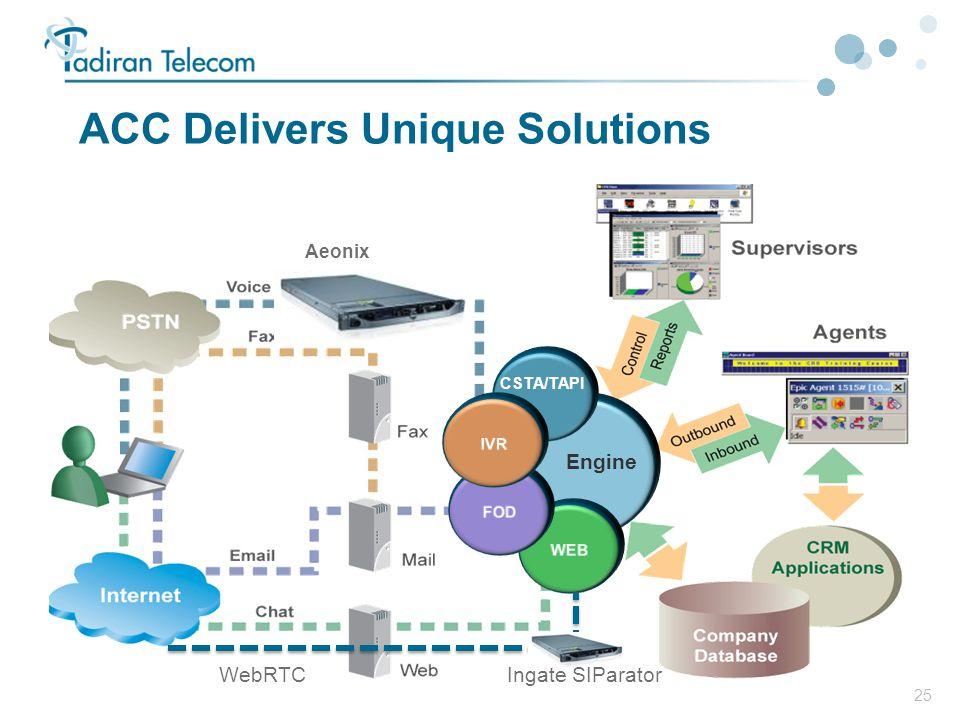 ACC Delivers Unique Solutions