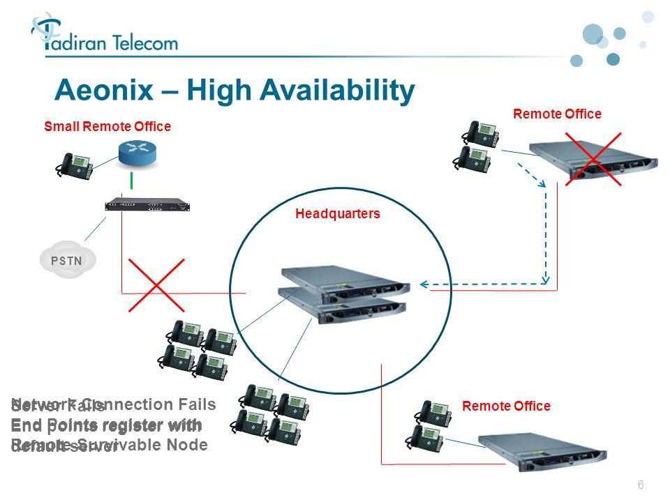 Aeonix – High Availability