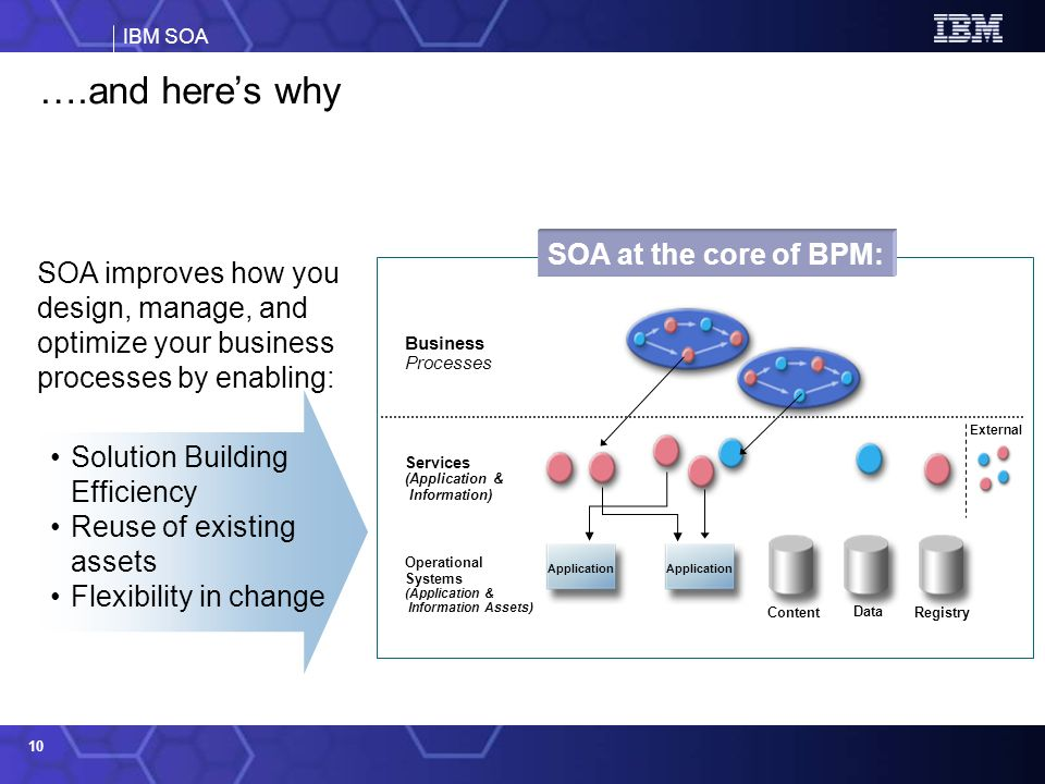 ….and here's why SOA at the core of BPM: