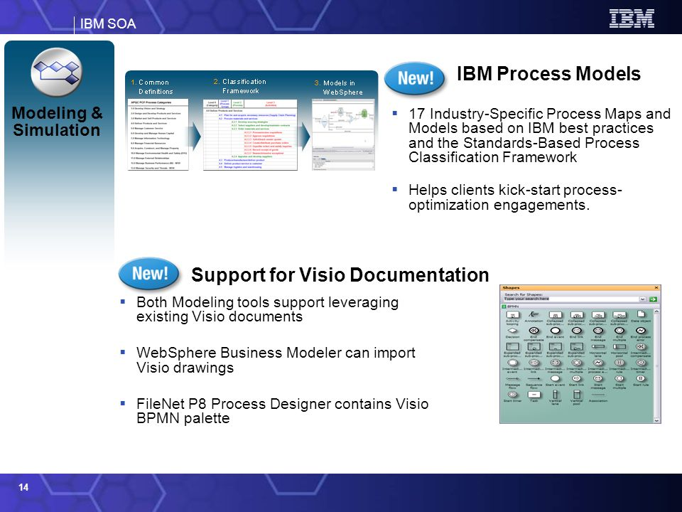Support for Visio Documentation