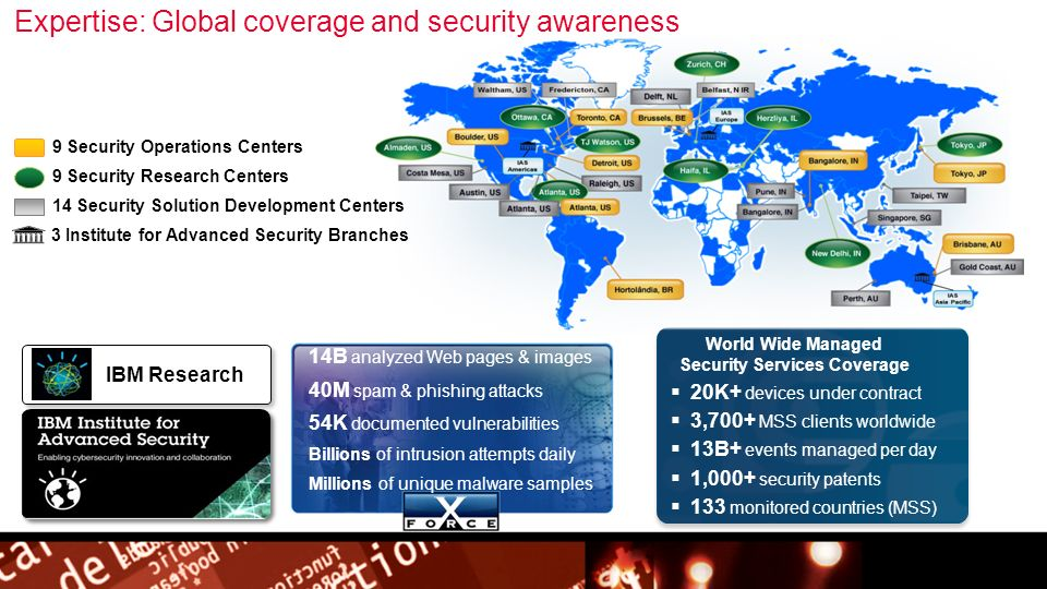 World Wide Managed Security Services Coverage