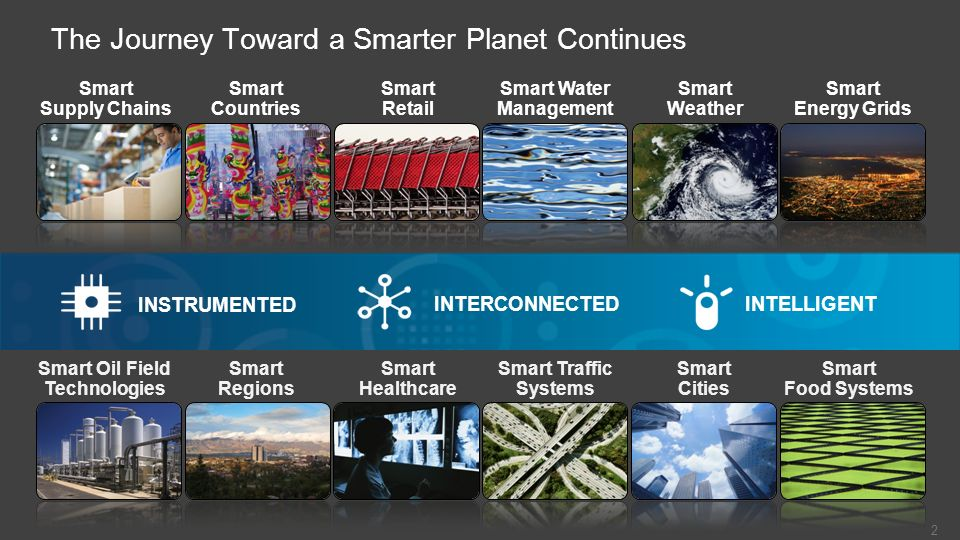 The Journey Toward a Smarter Planet Continues