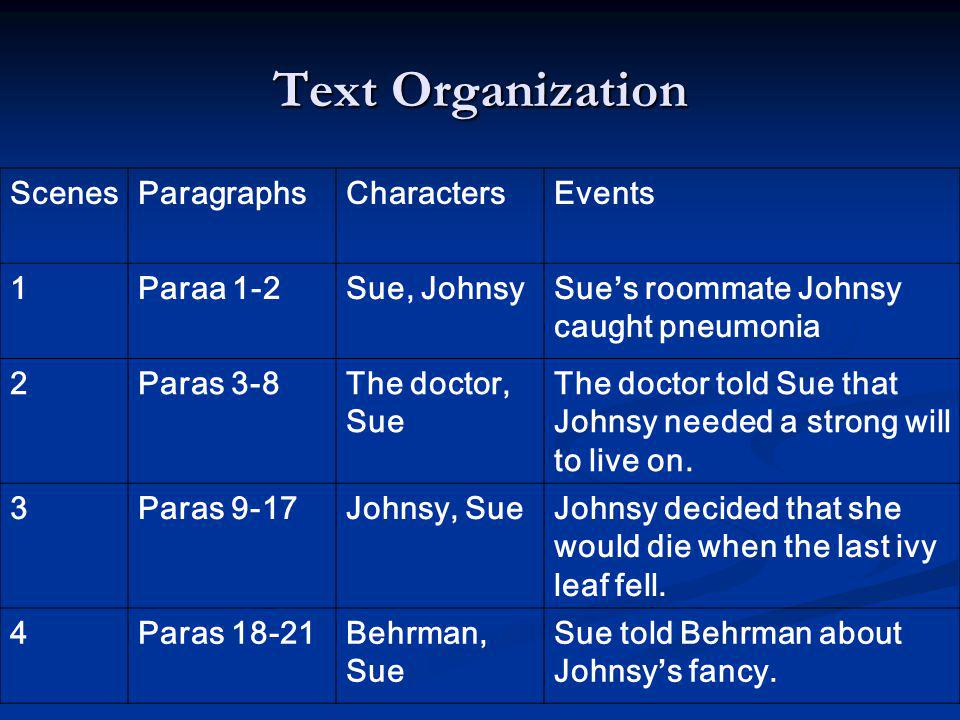Text Organization Scenes Paragraphs Characters Events 1 Paraa 1-2