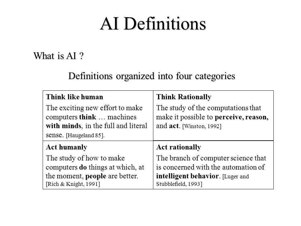 AI Definitions What is AI Definitions organized into four categories