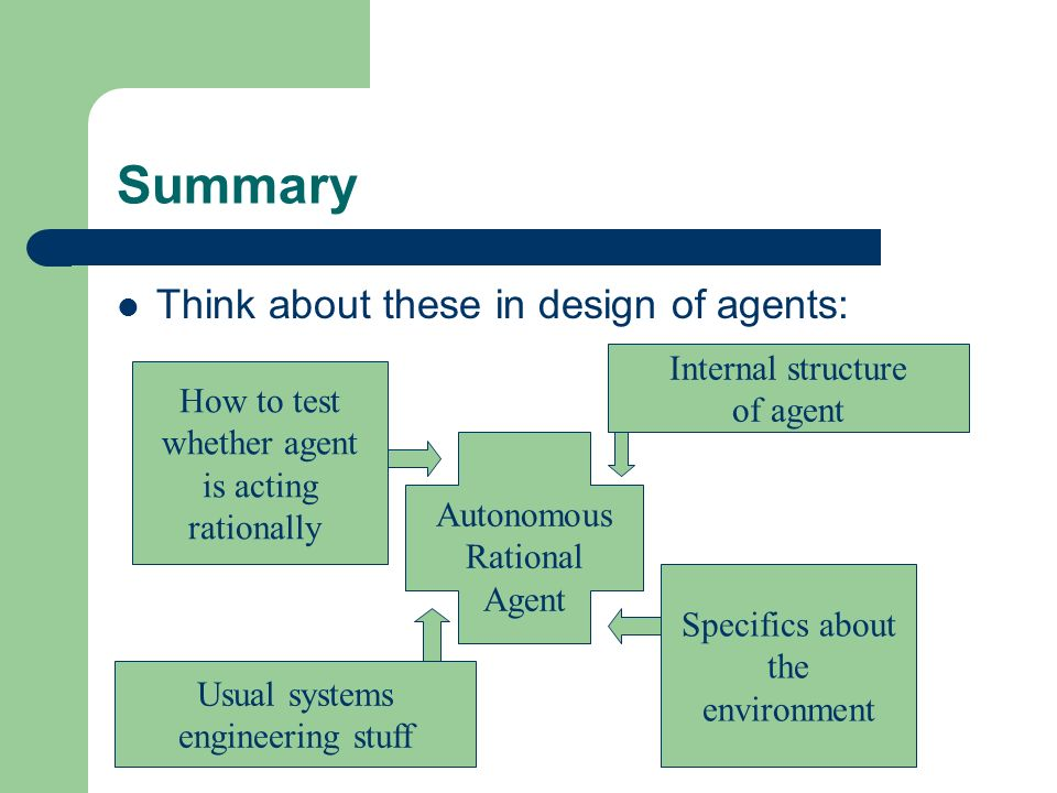 Summary Think about these in design of agents: Internal structure