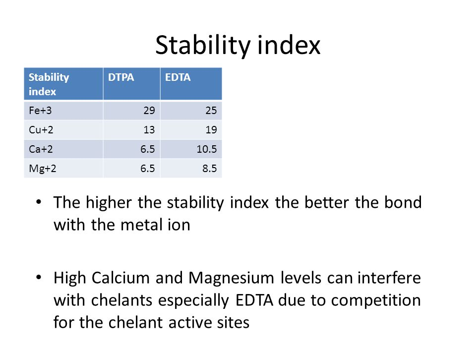 Stability index Stability index. DTPA. EDTA. Fe+3. 29. 25. Cu+2. 13. 19. Ca+2. 6.5. 10.5.