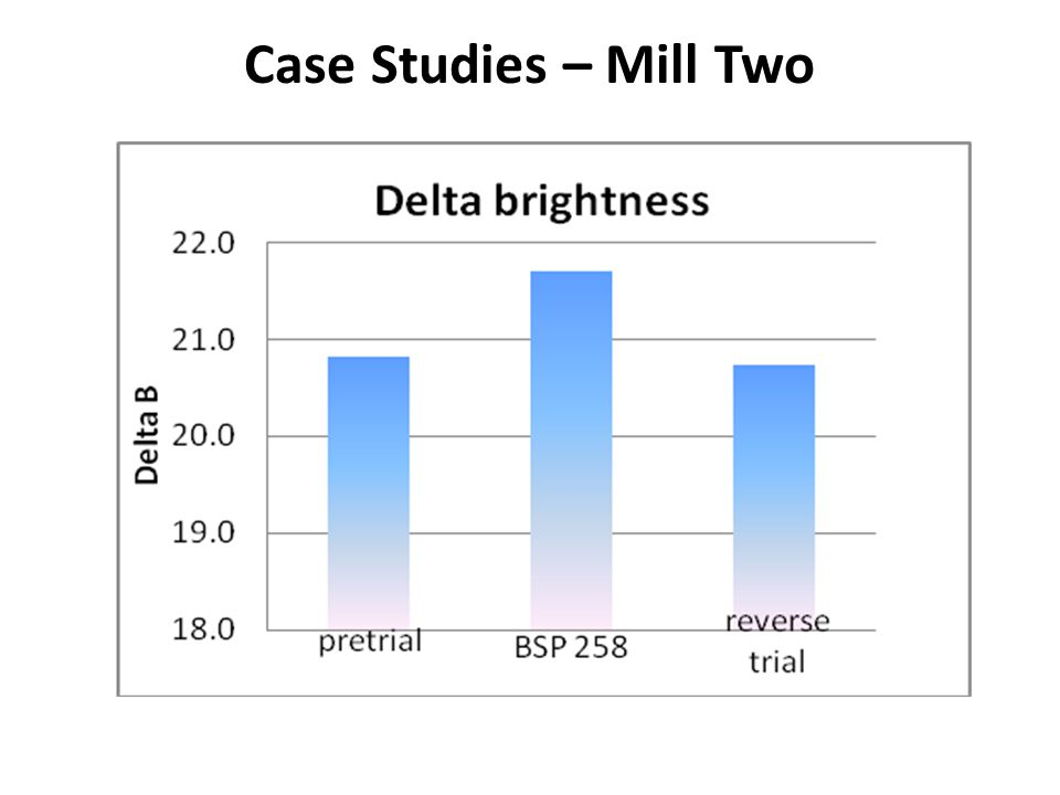 Case Studies – Mill Two
