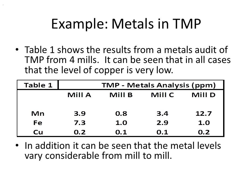 . Example: Metals in TMP.