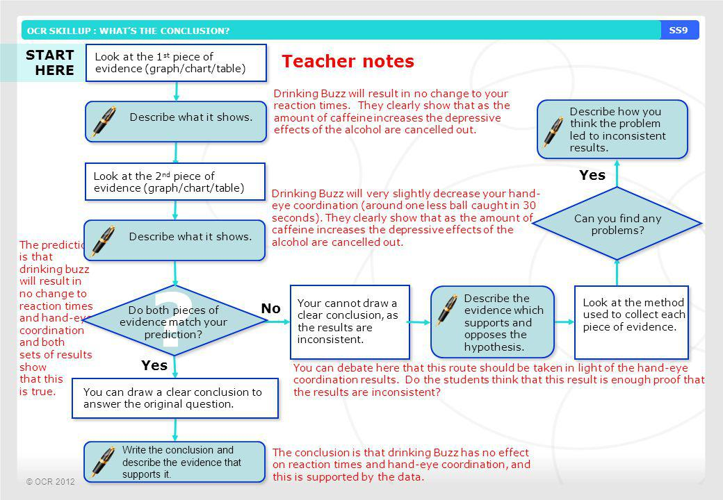 Teacher notes START HERE Yes No Yes