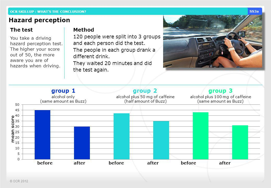 Hazard perception group 1 group 2 group 3 The test Method