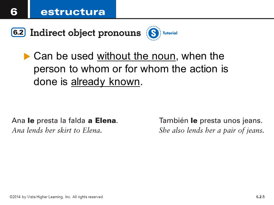 Can be used without the noun, when the person to whom or for whom the action is done is already known.