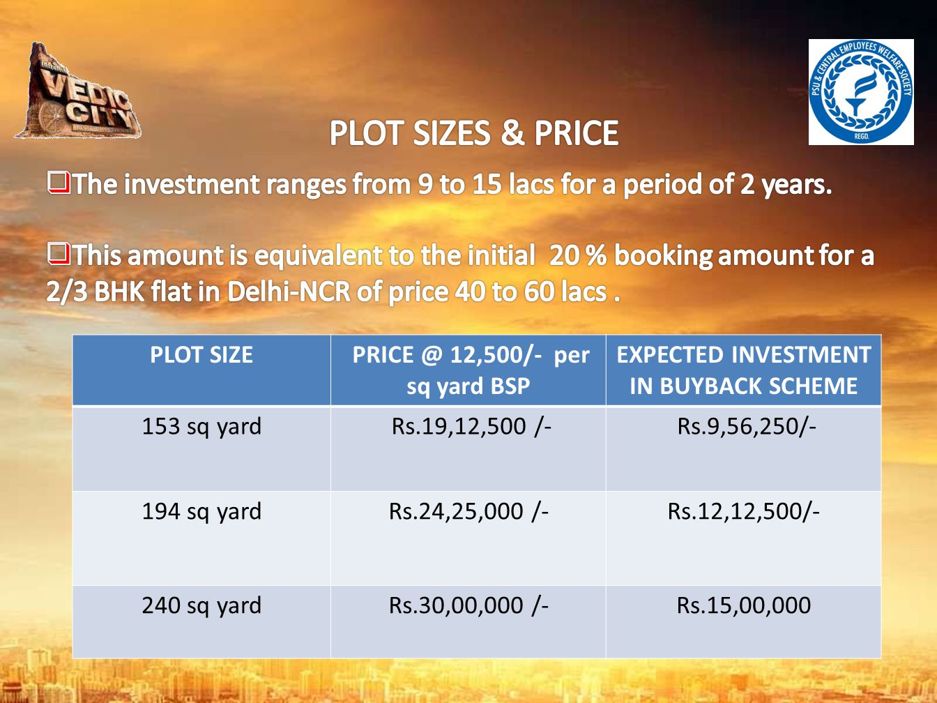 PRICE @ 12,500/- per sq yard BSP EXPECTED INVESTMENT IN BUYBACK SCHEME