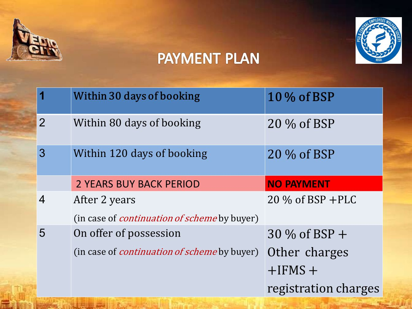 PAYMENT PLAN 10 % of BSP 20 % of BSP