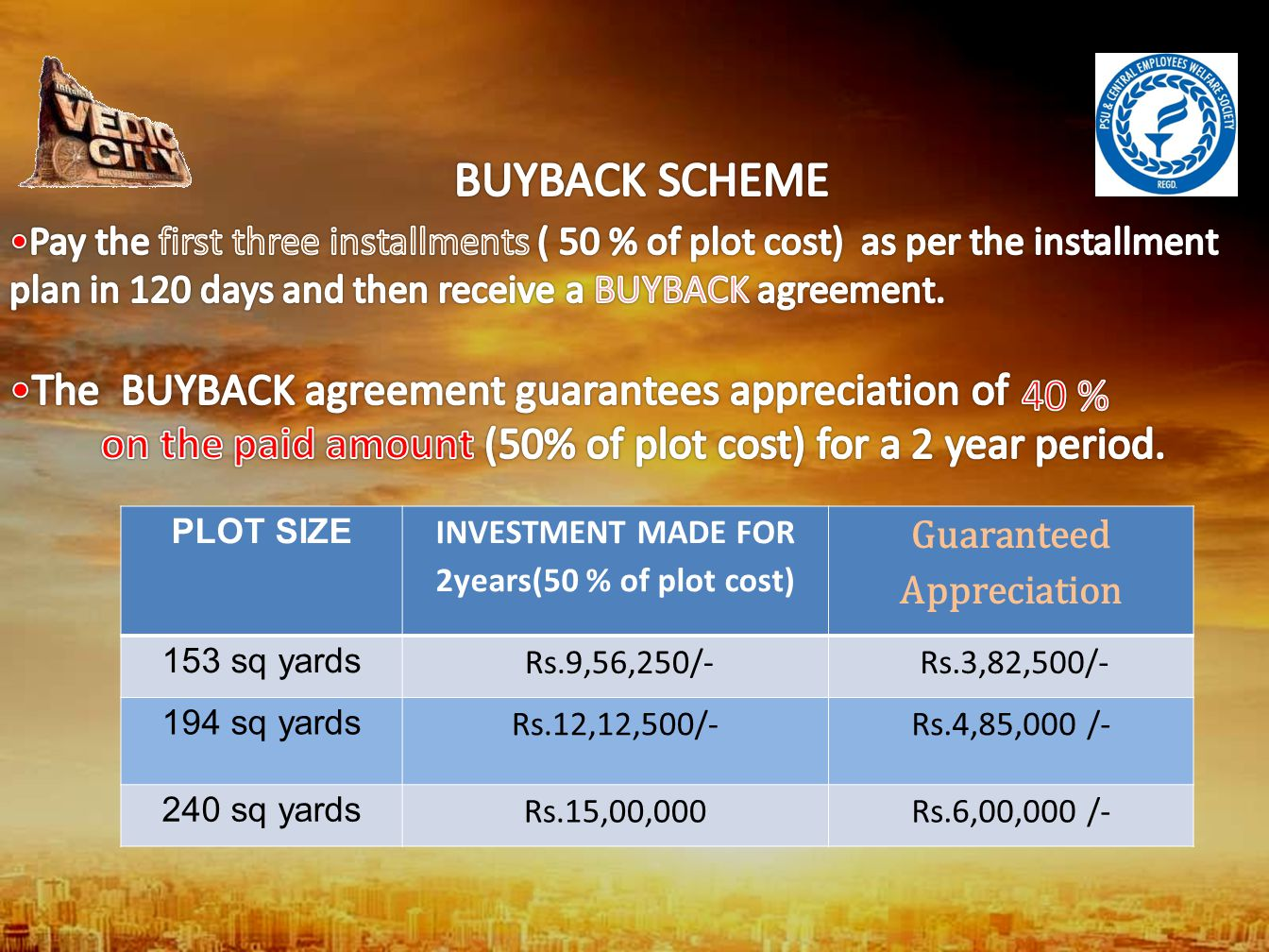 INVESTMENT MADE FOR 2years(50 % of plot cost) Guaranteed Appreciation