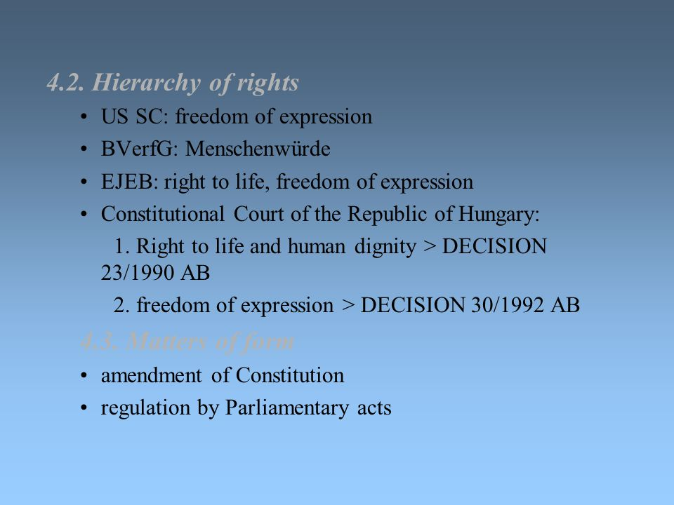 4.2. Hierarchy of rights 4.3. Matters of form