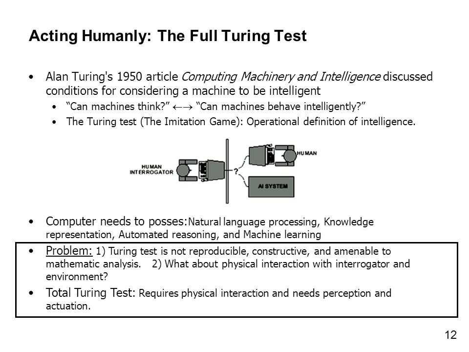 Acting Humanly: The Full Turing Test