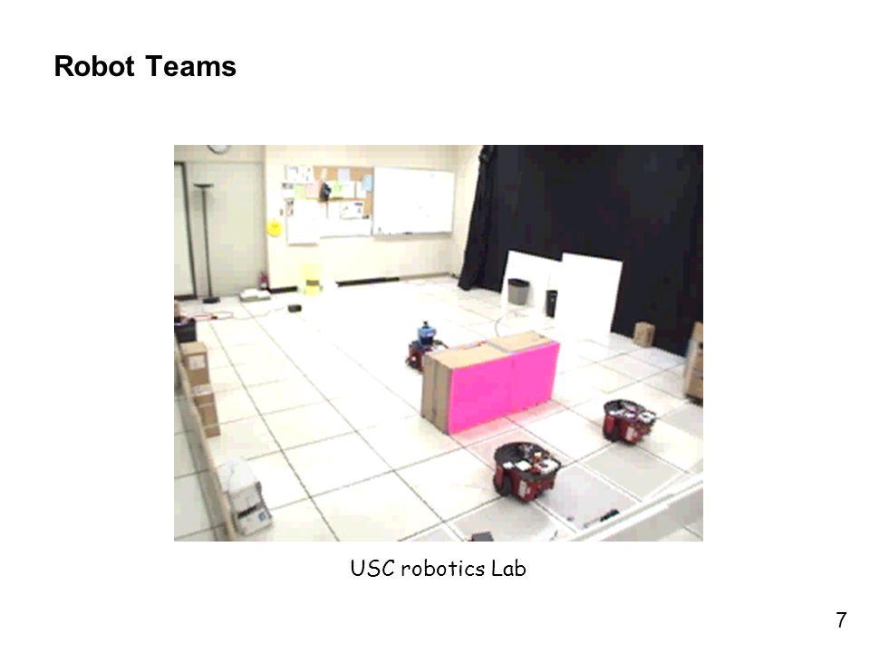 Robot Teams USC robotics Lab